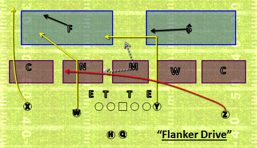 flankerdrive